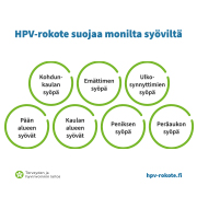 hpv syovan oireet tratament papiloame piele